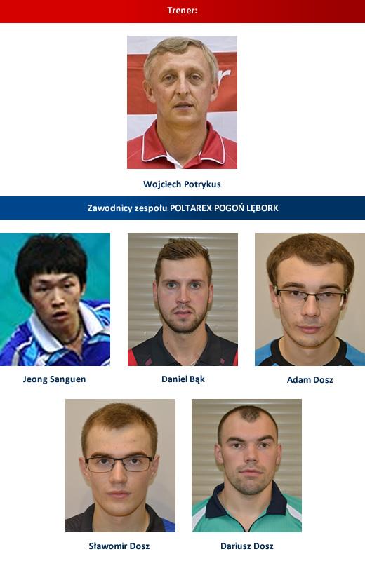 poltarex_pogon_lebork_team_2016_2017_v2
